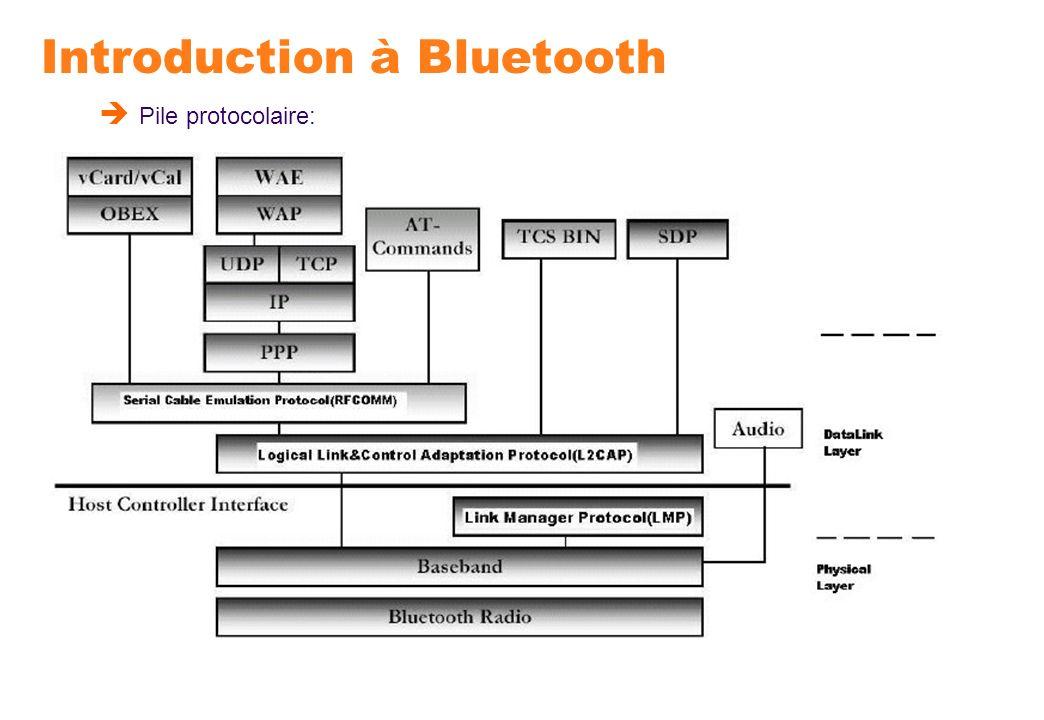 Introduction à Bluetooth Pile protocolaire: