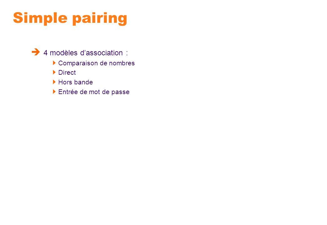 Simple pairing 4 modèles dassociation : Comparaison de nombres Direct Hors bande Entrée de mot de passe