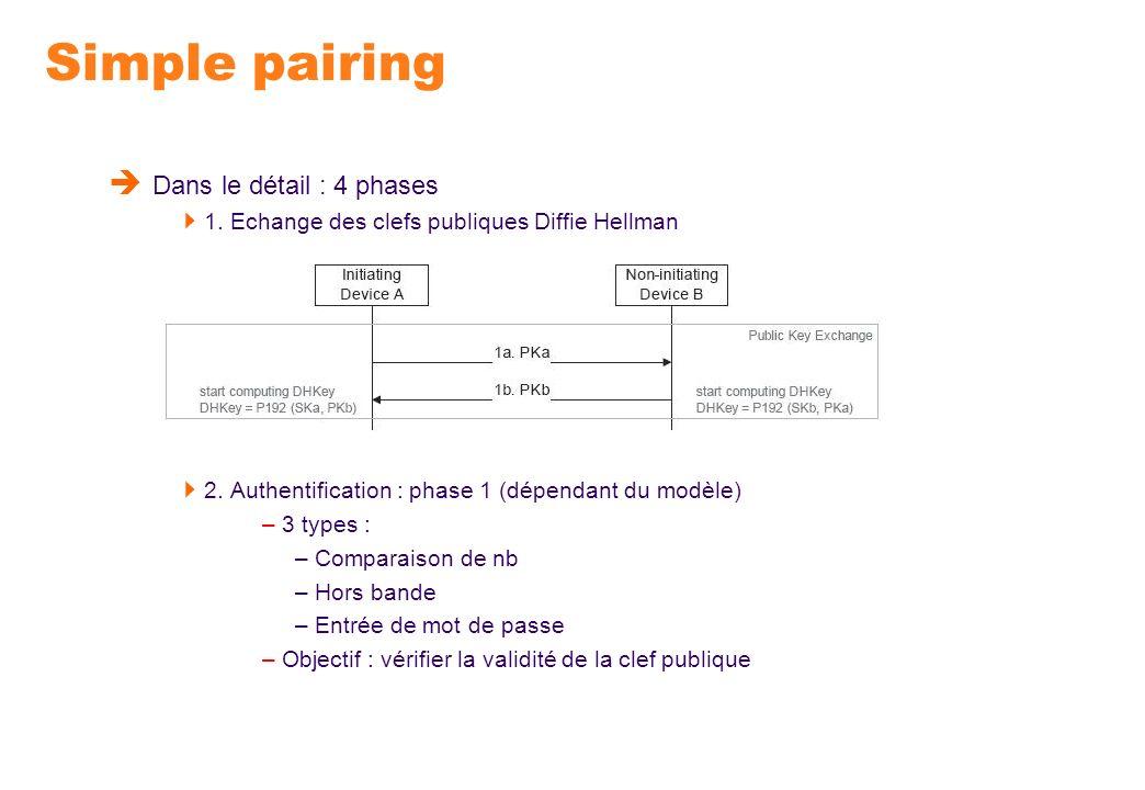 Simple pairing Dans le détail : 4 phases 1. Echange des clefs publiques Diffie Hellman 2. Authentification : phase 1 (dépendant du modèle) – 3 types :