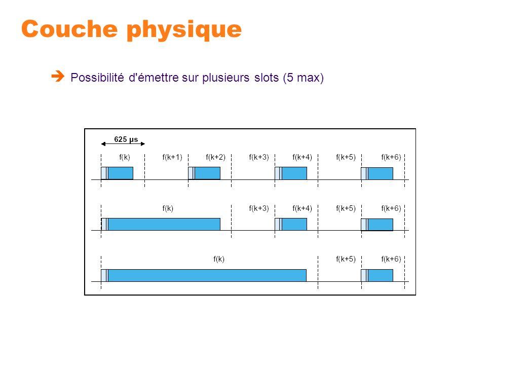 Couche physique Canal de communication composé de 72 sauts de fréquences (Frequency Hopping): 1600 sauts par seconde.