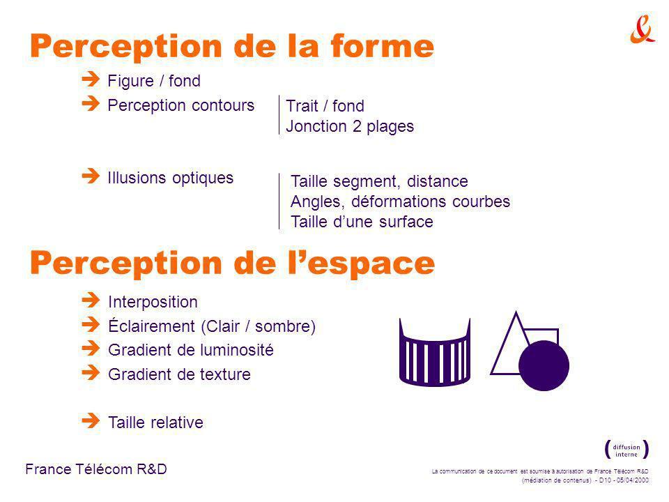 La communication de ce document est soumise à autorisation de France Télécom R&D (médiation de contenus) - D10 - 05/04/2000 France Télécom R&D è Figur