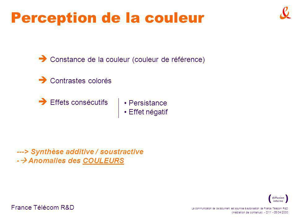 La communication de ce document est soumise à autorisation de France Télécom R&D (médiation de contenus) - D11 - 05/04/2000 France Télécom R&D è Constance de la couleur (couleur de référence) è Contrastes colorés è Effets consécutifs Persistance Effet négatif Perception de la couleur ---> Synthèse additive / soustractive - Anomalies des COULEURS