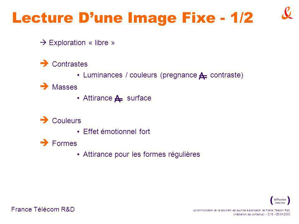 La communication de ce document est soumise à autorisation de France Télécom R&D (médiation de contenus) - D15 - 05/04/2000 France Télécom R&D Lecture