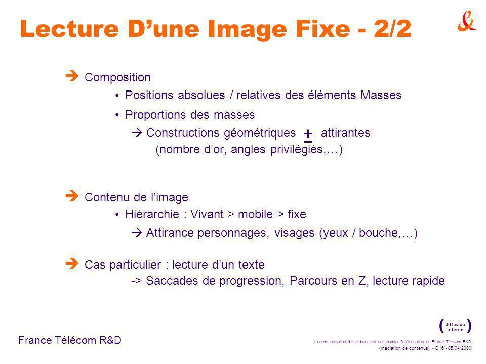 La communication de ce document est soumise à autorisation de France Télécom R&D (médiation de contenus) - D16 - 05/04/2000 France Télécom R&D è Compo