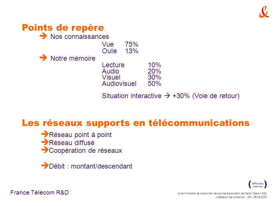 La communication de ce document est soumise à autorisation de France Télécom R&D (médiation de contenus) - D4 - 05/04/2000 France Télécom R&D Les rése