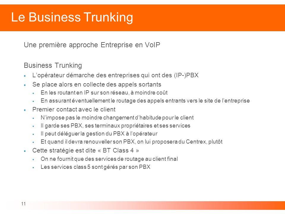 11 Le Business Trunking Une première approche Entreprise en VoIP Business Trunking Lopérateur démarche des entreprises qui ont des (IP-)PBX Se place a
