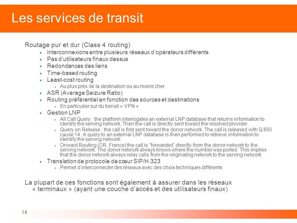 14 Les services de transit Routage pur et dur (Class 4 routing) Interconnexions entre plusieurs réseaux dopérateurs différents Pas dutilisateurs finau