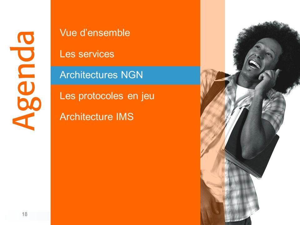 18 Vue densemble Les services Architectures NGN Les protocoles en jeu Architecture IMS