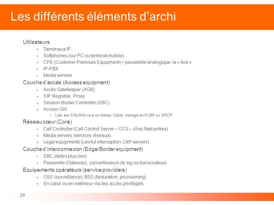 24 Les différents éléments darchi Utilisateurs Terminaux IP Softphones (sur PC ou terminal mobile) CPE (Customer Premises Equipment) = passerelle anal