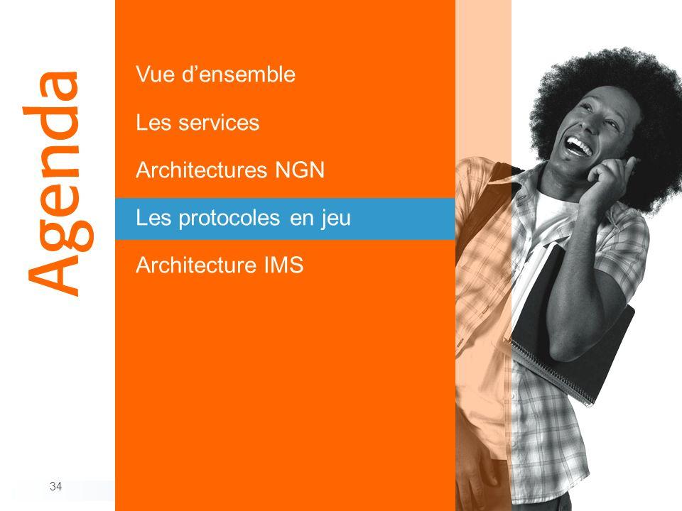 34 Vue densemble Les services Architectures NGN Les protocoles en jeu Architecture IMS