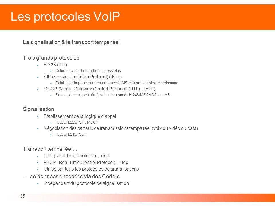 35 Les protocoles VoIP La signalisation & le transport temps réel Trois grands protocoles H.323 (ITU) Celui qui a rendu les choses possibles SIP (Sess