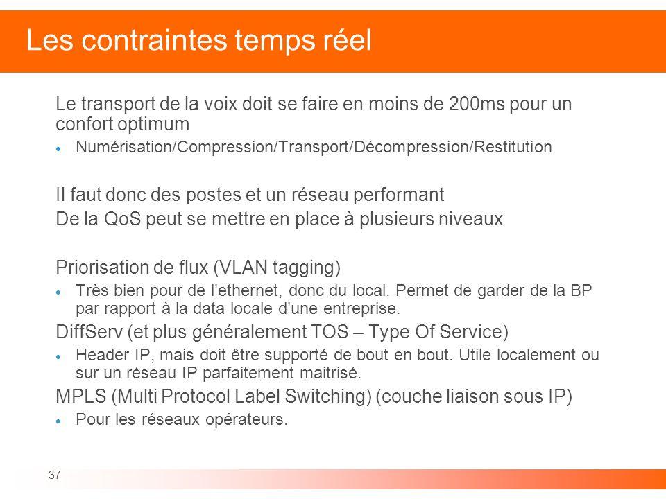 37 Les contraintes temps réel Le transport de la voix doit se faire en moins de 200ms pour un confort optimum Numérisation/Compression/Transport/Décom