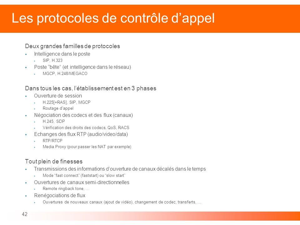42 Les protocoles de contrôle dappel Deux grandes familles de protocoles Intelligence dans le poste SIP, H.323 Poste bête (et intelligence dans le rés