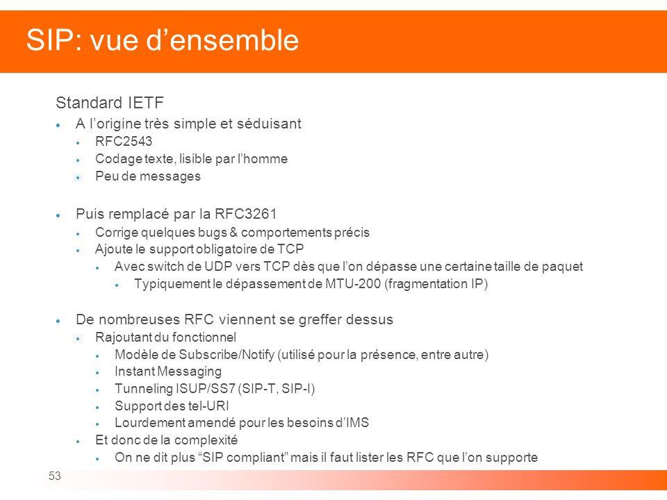 53 SIP: vue densemble Standard IETF A lorigine très simple et séduisant RFC2543 Codage texte, lisible par lhomme Peu de messages Puis remplacé par la