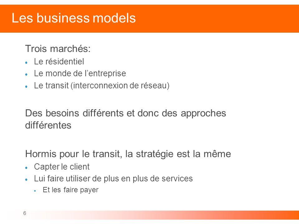 6 Les business models Trois marchés: Le résidentiel Le monde de lentreprise Le transit (interconnexion de réseau) Des besoins différents et donc des a