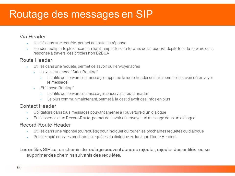 60 Routage des messages en SIP Via Header Utilisé dans une requête, permet de router la réponse Header multiple, le plus récent en haut, empilé lors d