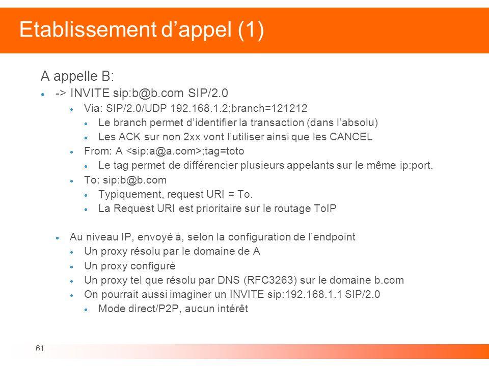 61 Etablissement dappel (1) A appelle B: -> INVITE sip:b@b.com SIP/2.0 Via: SIP/2.0/UDP 192.168.1.2;branch=121212 Le branch permet didentifier la tran