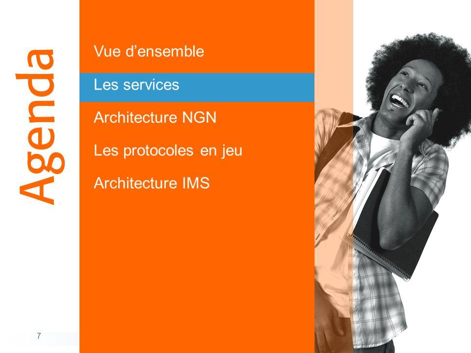 7 Vue densemble Les services Architecture NGN Les protocoles en jeu Architecture IMS