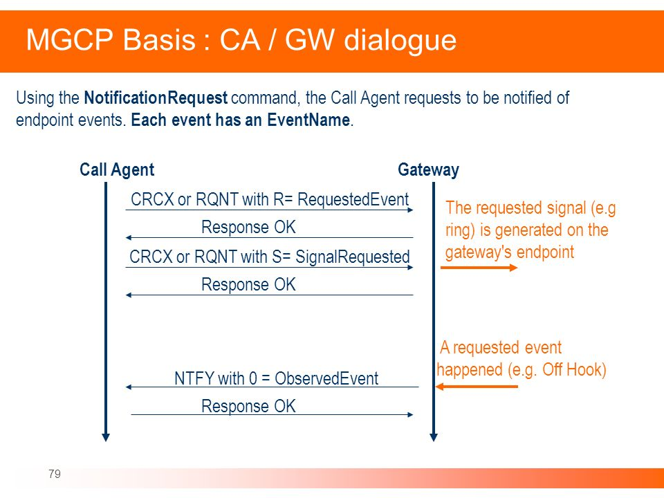 79 MGCP Basis : CA / GW dialogue Using the NotificationRequest command, the Call Agent requests to be notified of endpoint events. Each event has an E