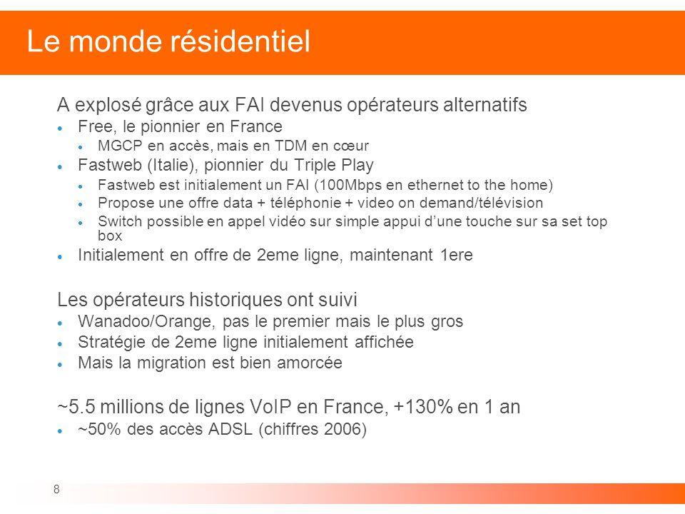 8 Le monde résidentiel A explosé grâce aux FAI devenus opérateurs alternatifs Free, le pionnier en France MGCP en accès, mais en TDM en cœur Fastweb (