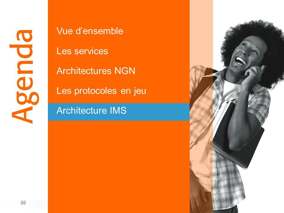 88 Vue densemble Les services Architectures NGN Les protocoles en jeu Architecture IMS