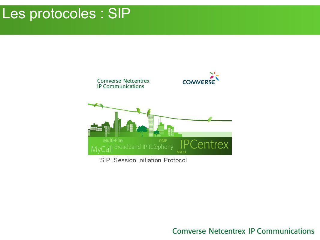 Les protocoles : SIP