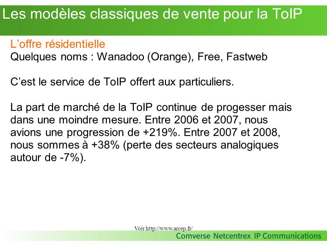 Les modèles classiques de vente pour la ToIP Loffre résidentielle Quelques noms : Wanadoo (Orange), Free, Fastweb Cest le service de ToIP offert aux p