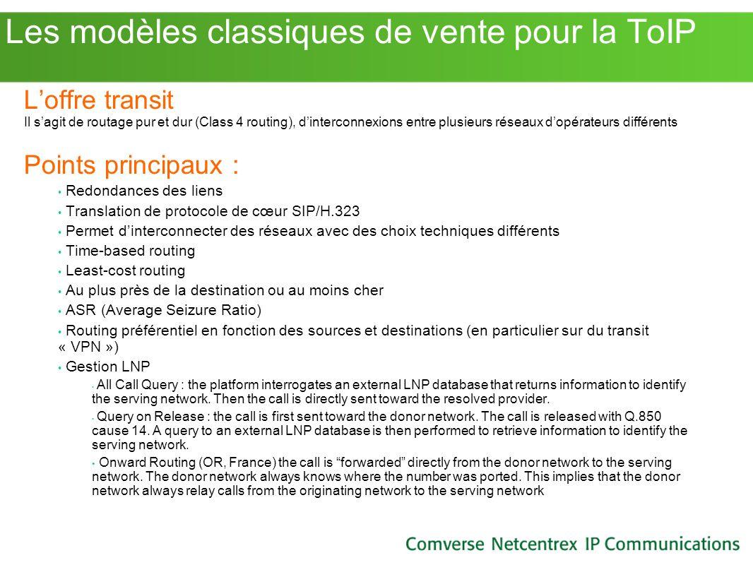 Les modèles classiques de vente pour la ToIP Loffre transit Il sagit de routage pur et dur (Class 4 routing), dinterconnexions entre plusieurs réseaux