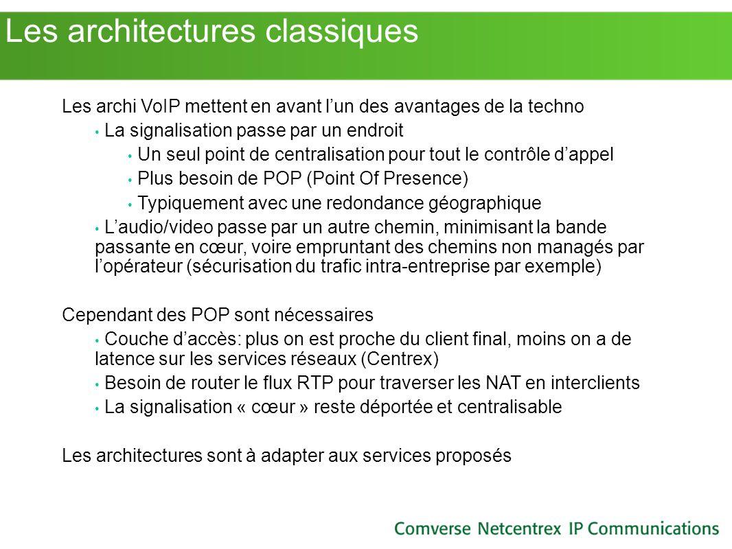 Les architectures classiques Les archi VoIP mettent en avant lun des avantages de la techno La signalisation passe par un endroit Un seul point de cen