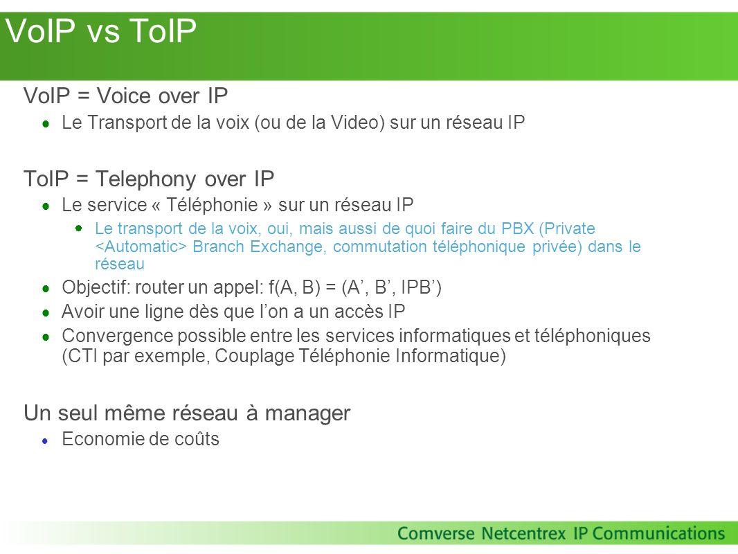 Status de la ToIP traditionnelle La ToIP est maintenant un service de base Lorsque proposé avec peu de services, cest équivalent à de la VoIP peer- to-peer Mais le modèle centralisé permet plus Permet de facturer les services associés Accès aux réseaux PSTN à tarif préférentiel (least cost routing au plus proche de la destination en IP) CRBT (Colored Ringback Tone) Triple Play (Accès, Téléphonie, TV) Permet de gérer au mieux la Qos L enjeu du marché n est plus dans les offres résidentielles, mais dans les offres dédiées aux entreprises (enjeu actuel) et dans celles qui visent à une integration globale des services (notamment les intéractions avec les services pour mobiles)