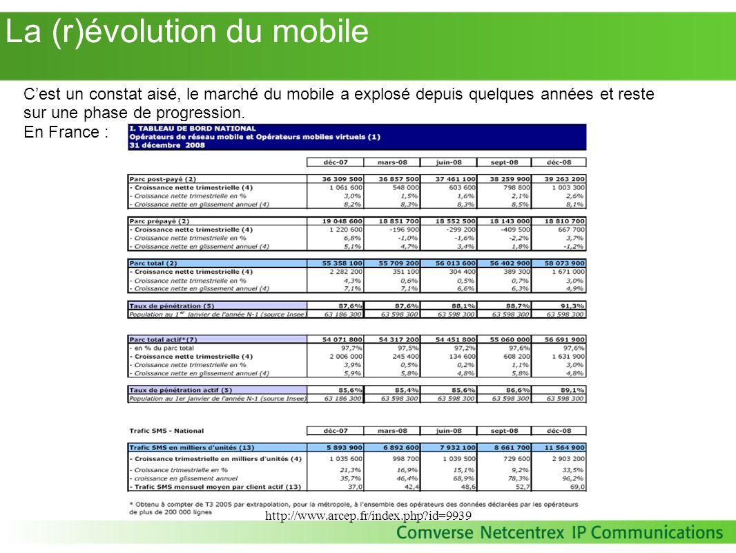 La (r)évolution du mobile Cest un constat aisé, le marché du mobile a explosé depuis quelques années et reste sur une phase de progression. En France