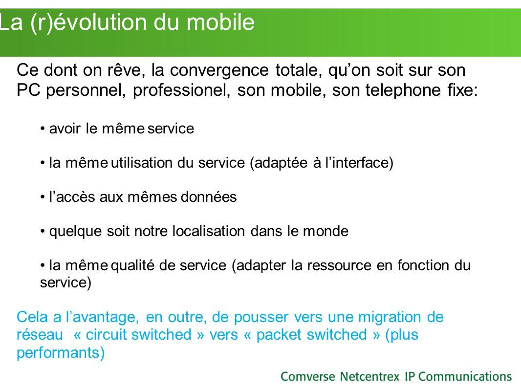 La (r)évolution du mobile Ce dont on rêve, la convergence totale, quon soit sur son PC personnel, professionel, son mobile, son telephone fixe: avoir