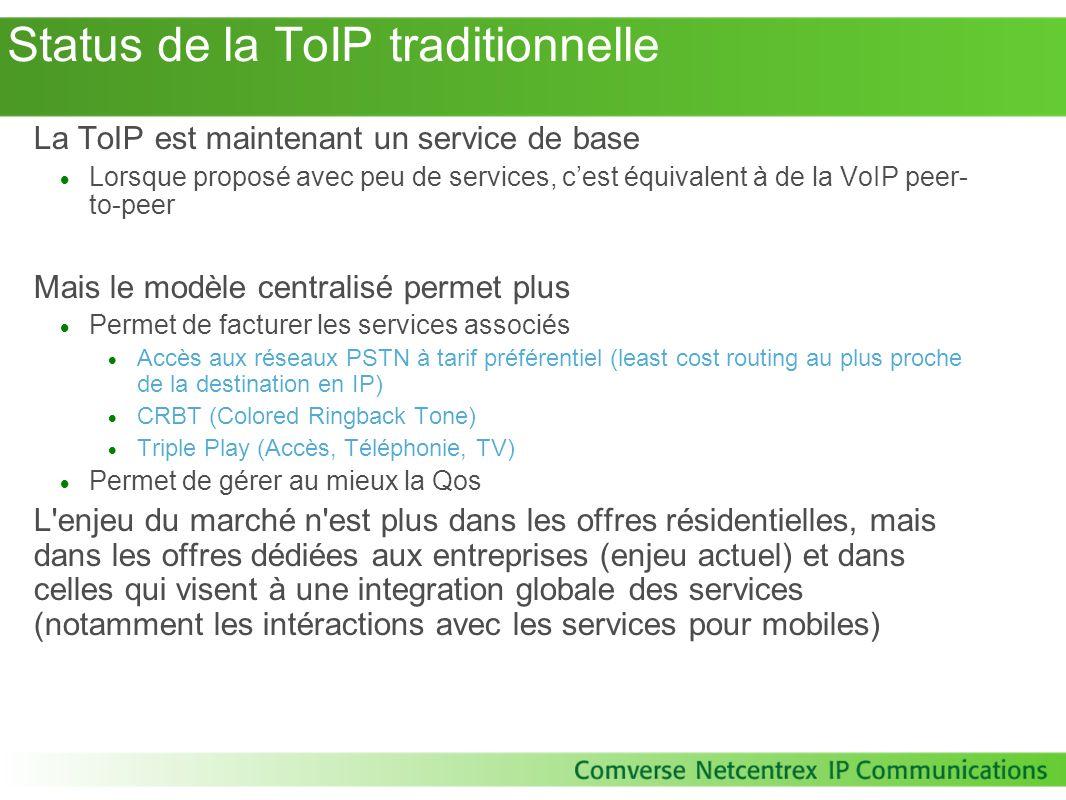 Status de la ToIP traditionnelle La ToIP est maintenant un service de base Lorsque proposé avec peu de services, cest équivalent à de la VoIP peer- to