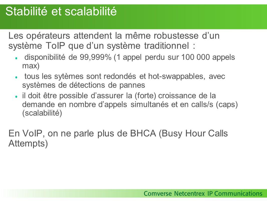 Stabilité et scalabilité Les opérateurs attendent la même robustesse dun système ToIP que dun système traditionnel : disponibilité de 99,999% (1 appel
