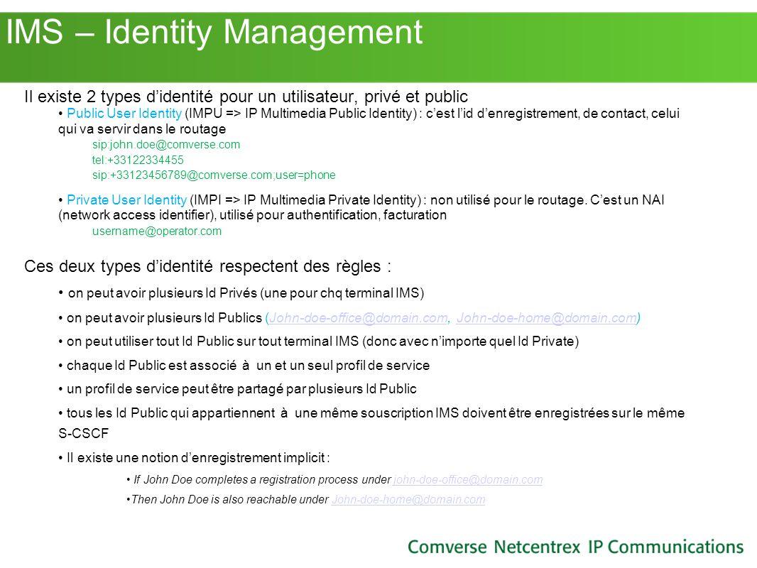 IMS – Identity Management Il existe 2 types didentité pour un utilisateur, privé et public Public User Identity (IMPU => IP Multimedia Public Identity
