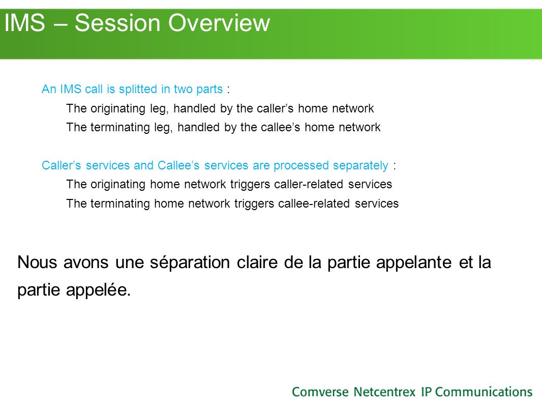 IMS – Session Overview An IMS call is splitted in two parts : The originating leg, handled by the callers home network The terminating leg, handled by