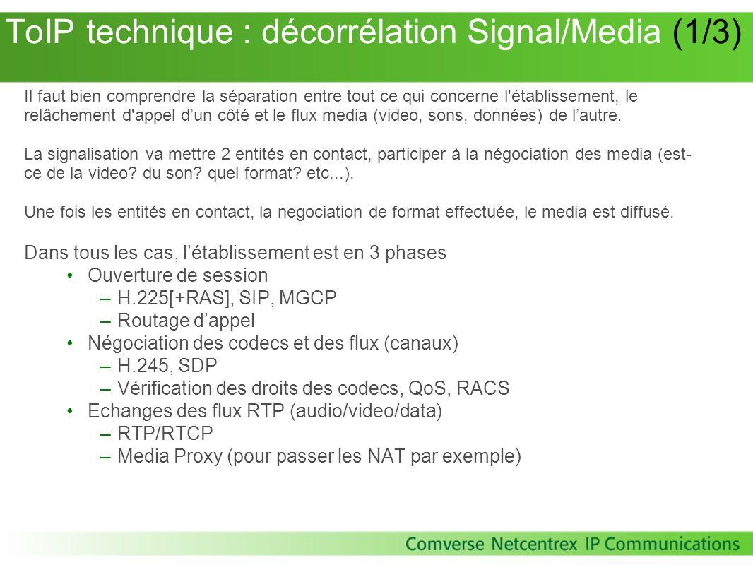 ToIP technique : décorrélation Signal/Media (2/3) 3 grands protocoles pour la signalisation : H.323/H.225 (ITU) : celui qui a rendu les choses possibles SIP (Session Initiation Protocol) (IETF) :celui qui simpose MGCP (Media Gateway Control Protocol) (ITU et IETF): se remplacera (peut-être) volontiers par du H.248/MEGACO en IMS Pour la négociation des canaux de transmissions temps réel (voix ou vidéo ou data) H.323/H.245 SDP (session description protocol) Transport temps réel pour les flux média, indépendant du protocole de signalisation, utilisé par tous les protocoles de signalisations, données encodées via des Coders: RTP (Real Time Protocol) – udp RTCP (Real Time Control Protocol) – udp