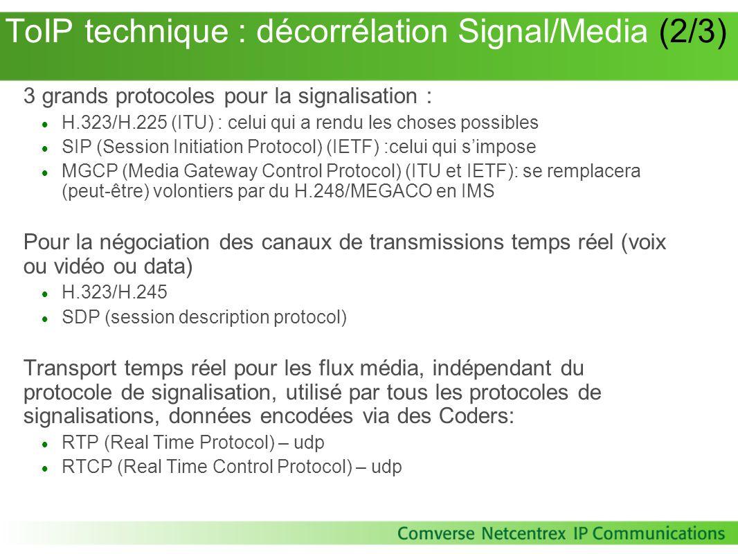 ToIP technique : décorrélation Signal/Media (2/3) 3 grands protocoles pour la signalisation : H.323/H.225 (ITU) : celui qui a rendu les choses possibl