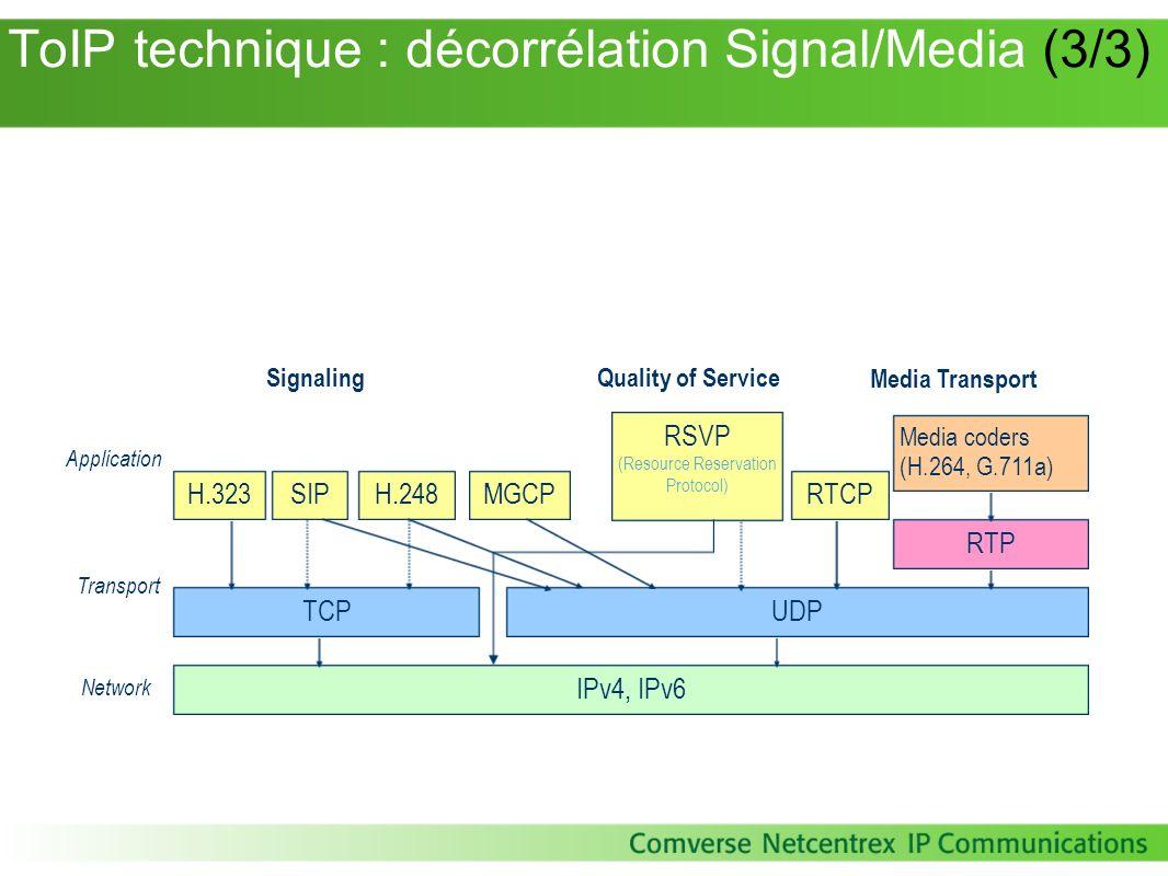 ToIP technique : les codec audio Codec audio G.711 : 64 kbits, 8Khz / 8 bits non compressé.