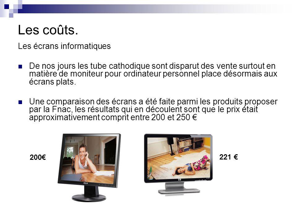 Les coûts. Les écrans informatiques De nos jours les tube cathodique sont disparut des vente surtout en matière de moniteur pour ordinateur personnel