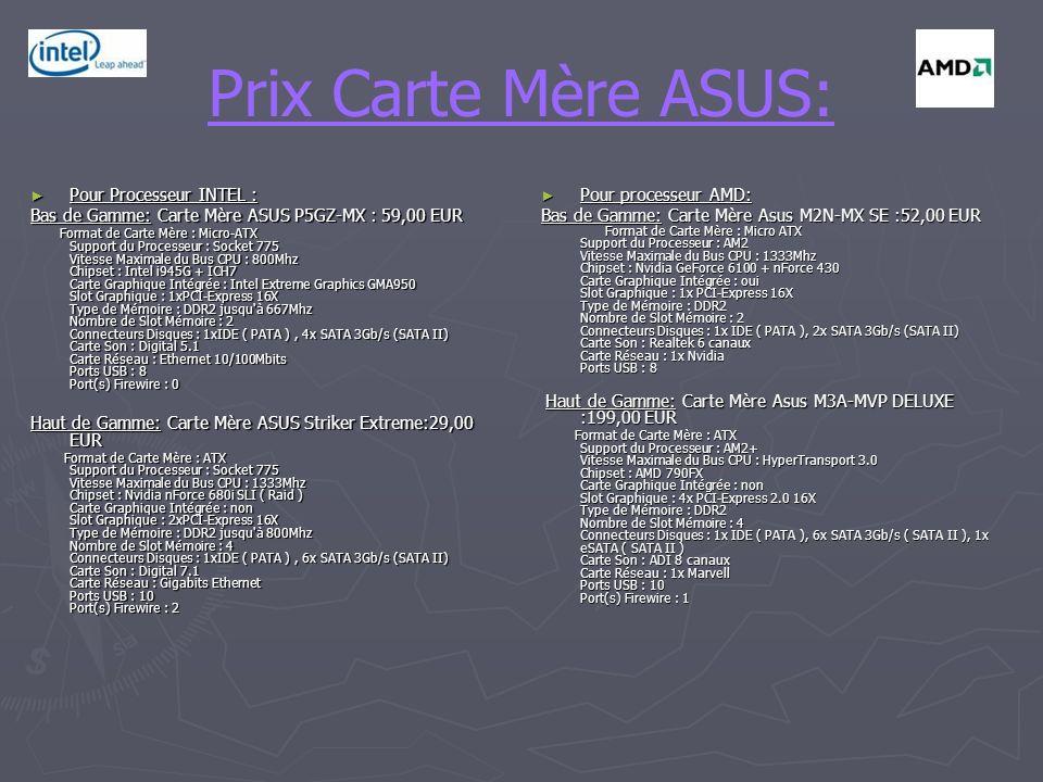 Prix Carte Mère ASUS: Pour Processeur INTEL : Pour Processeur INTEL : Bas de Gamme: Carte Mère ASUS P5GZ-MX : 59,00 EUR Bas de Gamme: Carte Mère ASUS P5GZ-MX : 59,00 EUR Format de Carte Mère : Micro-ATX Support du Processeur : Socket 775 Vitesse Maximale du Bus CPU : 800Mhz Chipset : Intel i945G + ICH7 Carte Graphique Intégrée : Intel Extreme Graphics GMA950 Slot Graphique : 1xPCI-Express 16X Type de Mémoire : DDR2 jusqu à 667Mhz Nombre de Slot Mémoire : 2 Connecteurs Disques : 1xIDE ( PATA ), 4x SATA 3Gb/s (SATA II) Carte Son : Digital 5.1 Carte Réseau : Ethernet 10/100Mbits Ports USB : 8 Port(s) Firewire : 0 Format de Carte Mère : Micro-ATX Support du Processeur : Socket 775 Vitesse Maximale du Bus CPU : 800Mhz Chipset : Intel i945G + ICH7 Carte Graphique Intégrée : Intel Extreme Graphics GMA950 Slot Graphique : 1xPCI-Express 16X Type de Mémoire : DDR2 jusqu à 667Mhz Nombre de Slot Mémoire : 2 Connecteurs Disques : 1xIDE ( PATA ), 4x SATA 3Gb/s (SATA II) Carte Son : Digital 5.1 Carte Réseau : Ethernet 10/100Mbits Ports USB : 8 Port(s) Firewire : 0 Haut de Gamme: Carte Mère ASUS Striker Extreme:29,00 EUR Haut de Gamme: Carte Mère ASUS Striker Extreme:29,00 EUR Format de Carte Mère : ATX Support du Processeur : Socket 775 Vitesse Maximale du Bus CPU : 1333Mhz Chipset : Nvidia nForce 680i SLI ( Raid ) Carte Graphique Intégrée : non Slot Graphique : 2xPCI-Express 16X Type de Mémoire : DDR2 jusqu à 800Mhz Nombre de Slot Mémoire : 4 Connecteurs Disques : 1xIDE ( PATA ), 6x SATA 3Gb/s (SATA II) Carte Son : Digital 7.1 Carte Réseau : Gigabits Ethernet Ports USB : 10 Port(s) Firewire : 2 Format de Carte Mère : ATX Support du Processeur : Socket 775 Vitesse Maximale du Bus CPU : 1333Mhz Chipset : Nvidia nForce 680i SLI ( Raid ) Carte Graphique Intégrée : non Slot Graphique : 2xPCI-Express 16X Type de Mémoire : DDR2 jusqu à 800Mhz Nombre de Slot Mémoire : 4 Connecteurs Disques : 1xIDE ( PATA ), 6x SATA 3Gb/s (SATA II) Carte Son : Digital 7.1 Carte Réseau : Gigabits Ethernet 