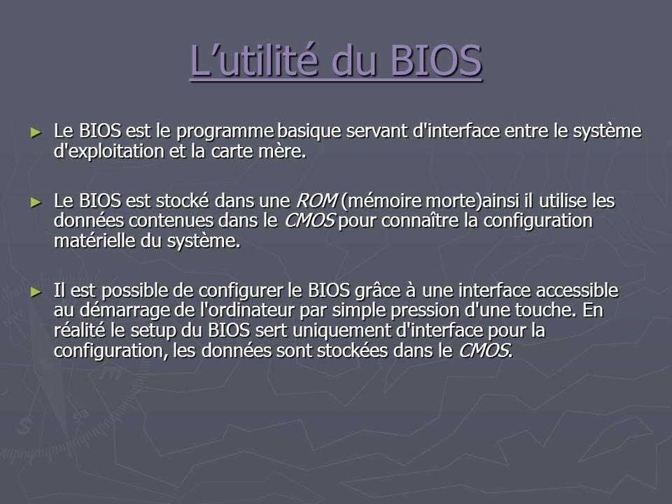 Lutilité du BIOS Le BIOS est le programme basique servant d interface entre le système d exploitation et la carte mère.