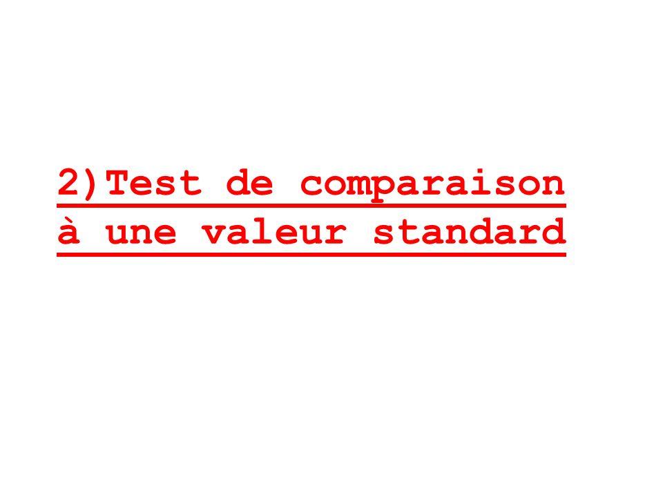2)Test de comparaison à une valeur standard