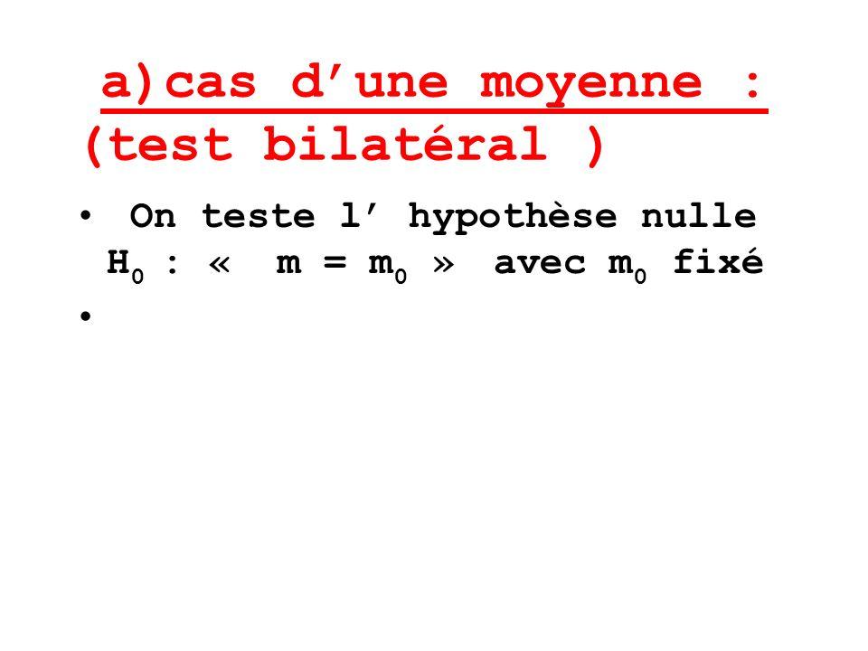 a)cas dune moyenne : (test bilatéral ) On teste l hypothèse nulle H 0 : « m = m 0 » avec m 0 fixé