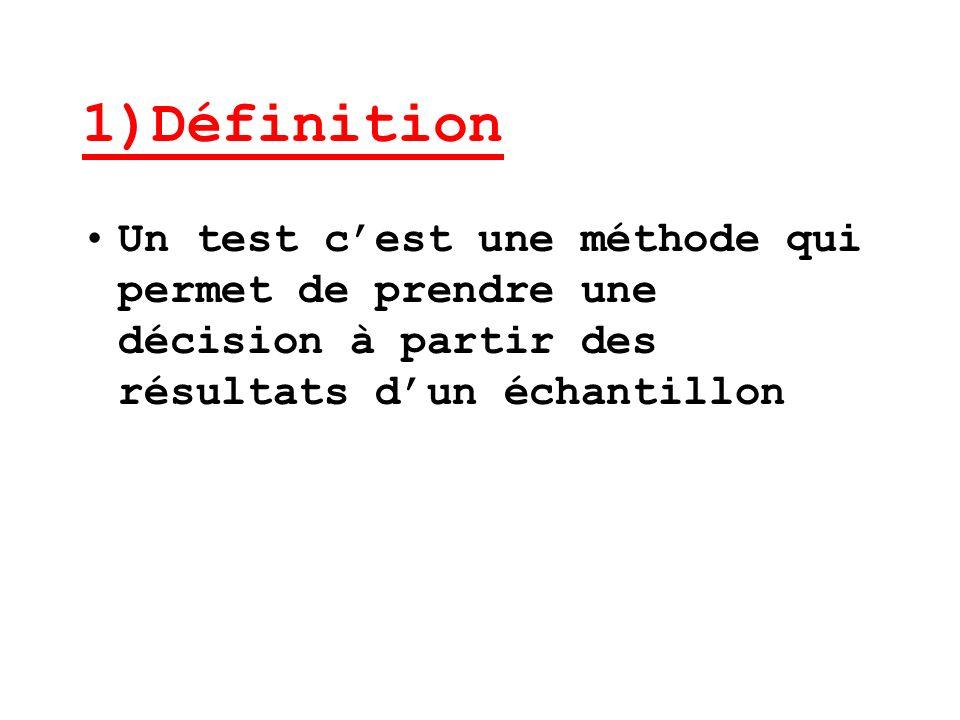 1)Définition Un test cest une méthode qui permet de prendre une décision à partir des résultats dun échantillon