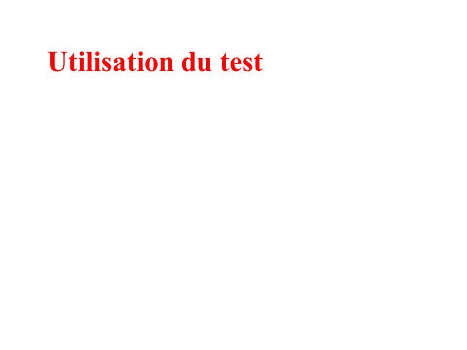 Utilisation du test