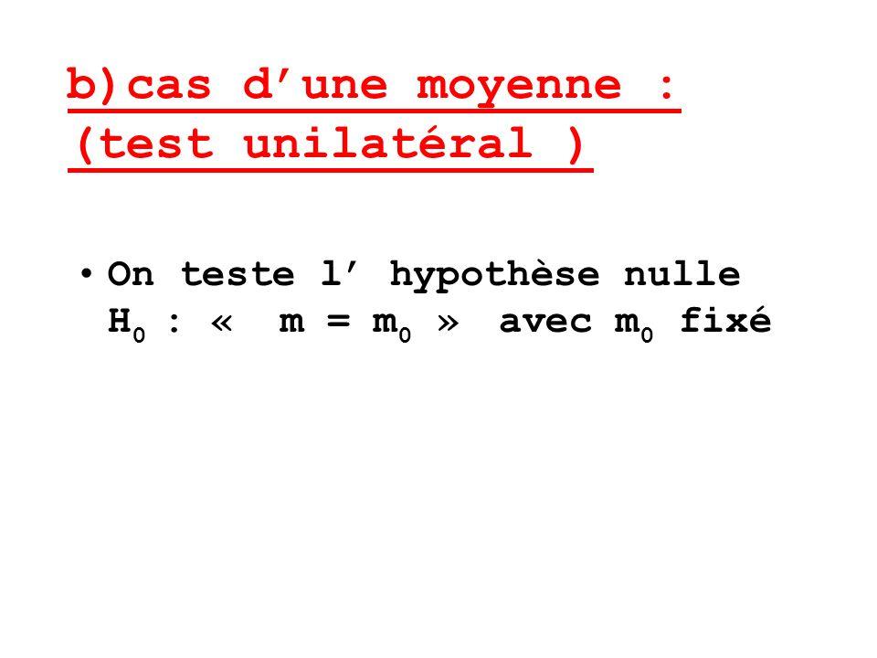 On teste l hypothèse nulle H 0 : « m = m 0 » avec m 0 fixé