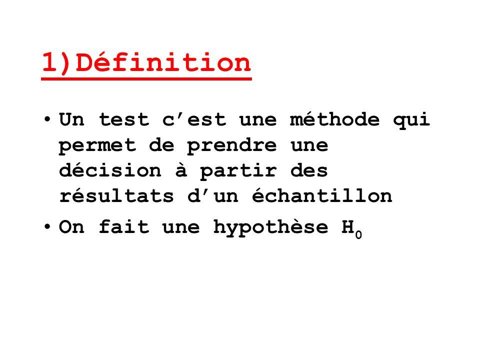 1)Définition Un test cest une méthode qui permet de prendre une décision à partir des résultats dun échantillon On fait une hypothèse H 0