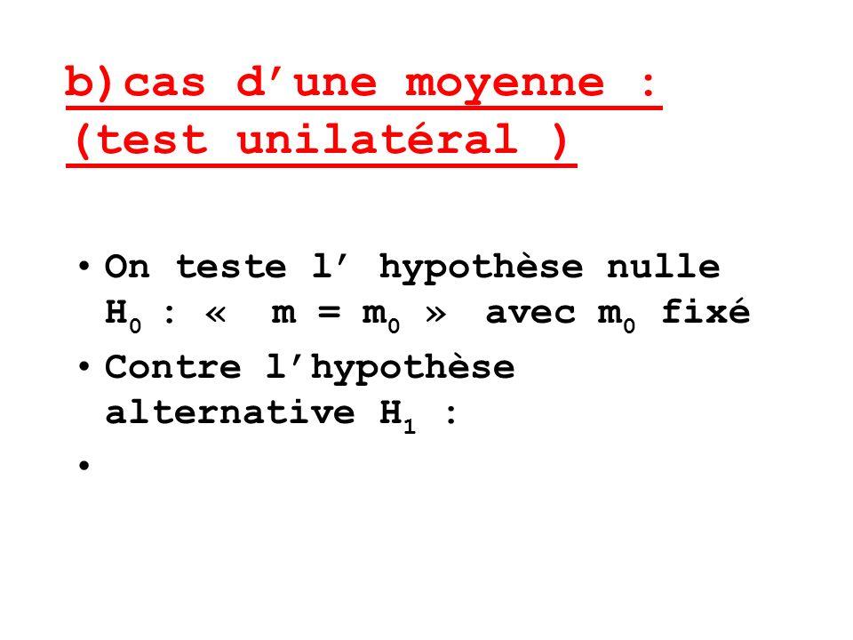 b)cas dune moyenne : (test unilatéral ) On teste l hypothèse nulle H 0 : « m = m 0 » avec m 0 fixé Contre lhypothèse alternative H 1 :