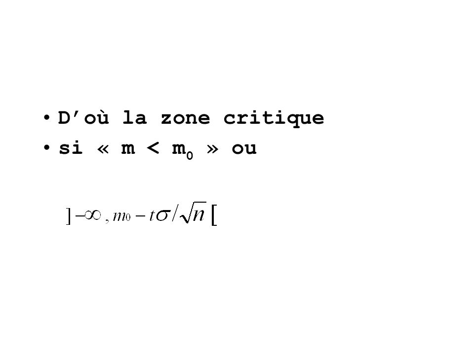 Doù la zone critique si « m < m 0 » ou